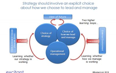 """Is """"How we manage"""" missing from our strategic thinking?"""